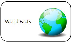 world-facts