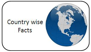 country-facts