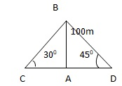 trigonometry-triangle